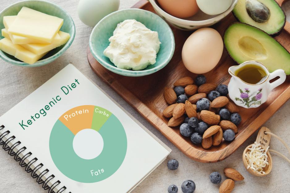 Dieta Ketogeniczna Co Jesc Na Czym Polega Czy Szkodzi Zdrowiu