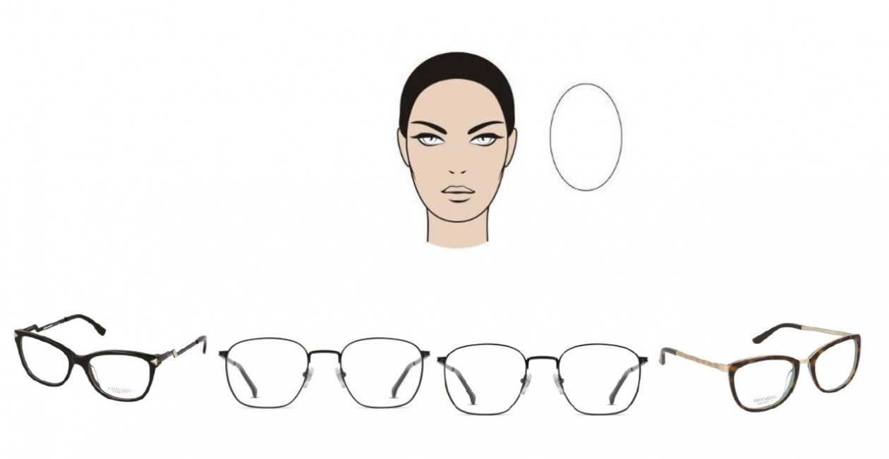 Twarz Owalna Jak Dobrać Okulary Do Kształtu Twarzy